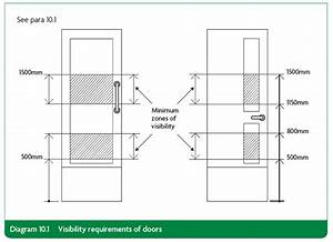 dda part m and bs8300 for timber doors explained With part m documents