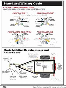 7 Way Rv Wiring Harness  U2013 Diagram Database