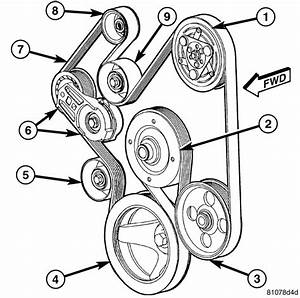Serpentine Belt Diagram Or Route For A 2005 Dodge Ram 1500
