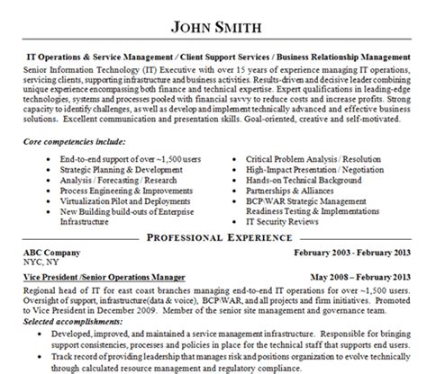 resume writing formulating and structuring content