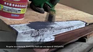 UNOLASTIC INDEX SpA Come impermeabilizzare un tetto e il raccordo con la grondaia con