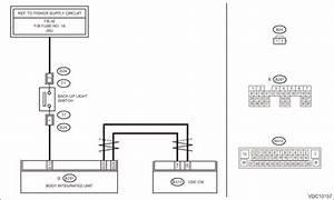 Subaru Crosstrek Service Manual - Dtc C1562 Reverse On Fault