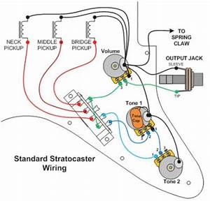 Mustang With Fender Tbx Wiring Diagram