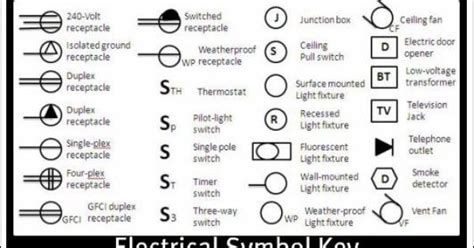 wiring diagrams for homes 411 s volts switch n breaker or electricity misc