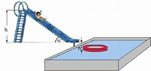 Schräger Wurf Anfangsgeschwindigkeit Berechnen : musteraufgaben horizontaler wurf gaudi im schwimmbad ~ Themetempest.com Abrechnung