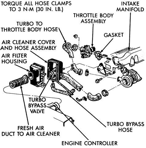 book repair manual 2003 infiniti q electronic throttle control service manual remove throttle body cable 2006 gmc yukon xl 1500 service manual remove
