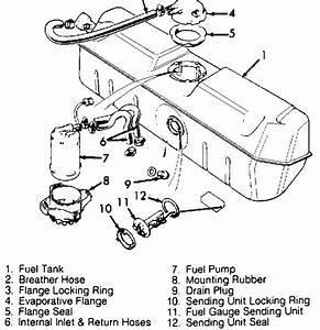 gmc savana how do i get to the fuse gmc auto wiring diagram With question further 1999 jaguar xj8 fuse box diagram as well 1998 jaguar