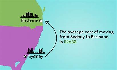 Sydney Brisbane Moving Financial Advice Factors Include