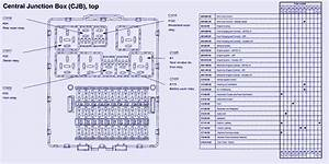 Central Junction Fuse Panel Diagram Of 2004 Ford Focus Zxw