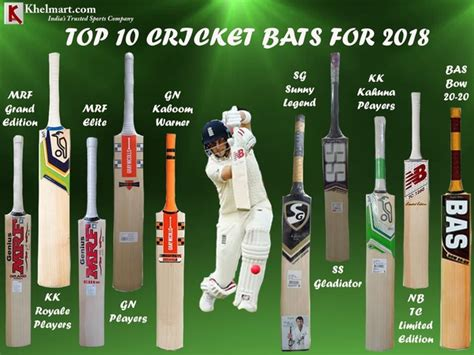 The Best Cricket What Are The Top Cricket Bat Brands Quora