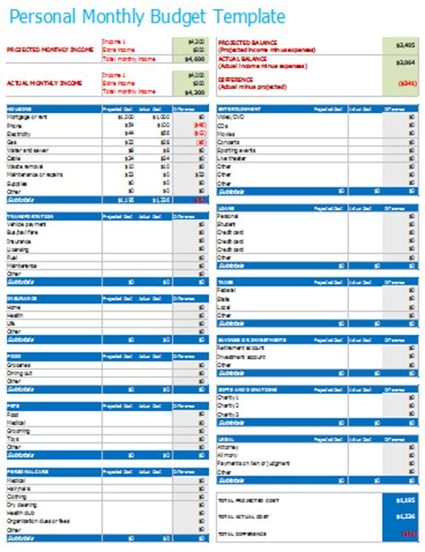 monthly budget template pin templates july 2015