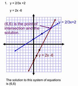 Solving Systems Of Linear Equations By Graphing Worksheet Answers The Best Worksheets Image
