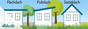 Dachneigung Flachdach Berechnen : dachneigung von pultdach und flachdach factsheet ~ Themetempest.com Abrechnung