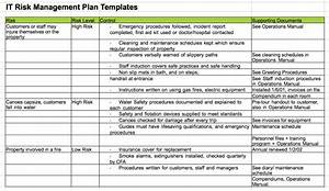 risk management plan template doc business letter template With document management strategy template