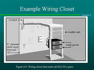 Light Wiring Diagram For A Closet
