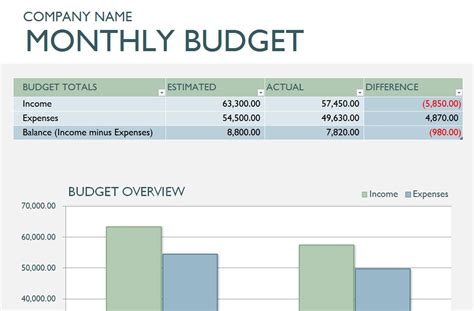 monthly business budget template  featured