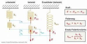 Reihenschaltung Stromstärke Berechnen : federn in reihenschaltung berechnen ~ Themetempest.com Abrechnung