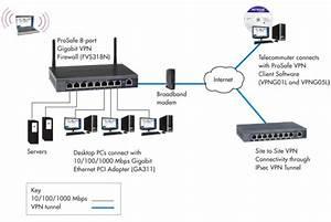 New Netgear Fvs318n Prosafe Vpn Appliance 9 Port Gigabit