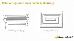Kosten Estrich Fußbodenheizung : fu bodenheizung bedingungen einbau kosten kesselheld ~ Markanthonyermac.com Haus und Dekorationen