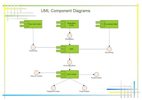 uml diagrams   polling system