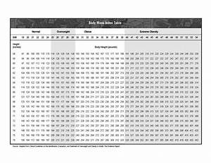 Height And Weight Bmi Chart For Boy Pdf Pdf Format E