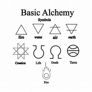 Basic Alchemy Symbols by Notshurly on DeviantArt