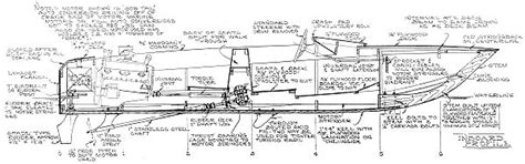construction plans missile construction drawings