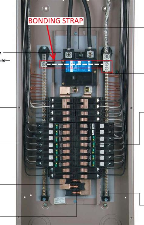 Electrical Configuring Plug Neutral Breaker Panel