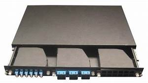 Telecommunications Subscriber Loop Fiber Patch Panel With