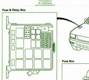 1997 Isuzu Rodeo  Part2  Fuse Box Diagram  U2013 Circuit Wiring