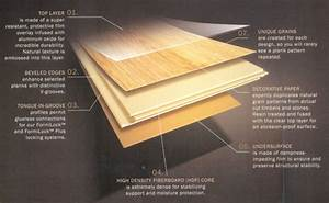 laminate flooring non scratch laminate flooring With composition parquet