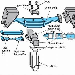 Suspension Components For Trailers