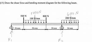 Solved  Draw The Shear Force And Bending Moment Diagram Fo