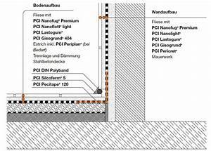 PCI System Fliese Universal Sehr Emissionsarmes Fliesen