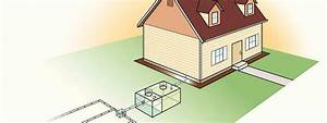 Septic Tanks  How Do They Work