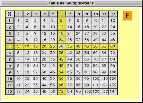 les tables de multiplications