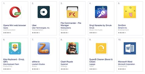 9apps is a fast, safe app store. Top Android apps | What are the best Android apps - Blog ...
