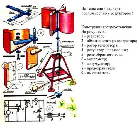 Подробная инструкция как сделать ветрогенератор с вертикальным ротором