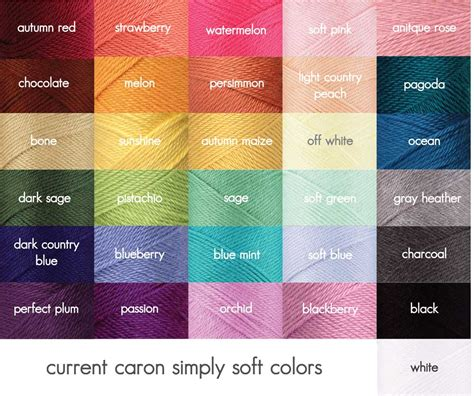 yarn color chart sarahndipities fortunate handmade finds 07 01 2011 08