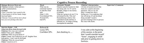 process recording template observing your session using tech tools social work tech