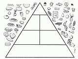 Pyramid Coloring Healthy Preschoolers Draw Living Smart Making Week Popular Start sketch template