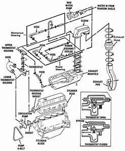 Volvo Penta Water Pump Page  1