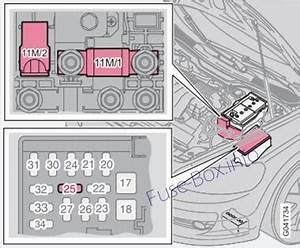 Glc 86 Volvo Fuse Box Diagram : fuse box diagram volvo v50 2004 2012 ~ A.2002-acura-tl-radio.info Haus und Dekorationen