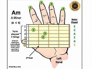 Beginners Chords  U2013 Neil Allison Guitar Mojo