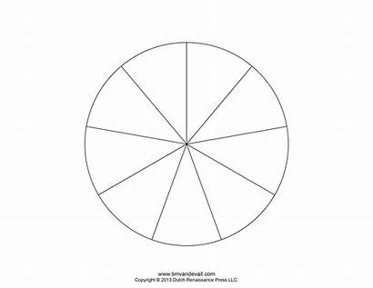 Pie Chart Blank Divisions Templates Template Piece