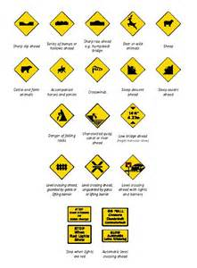 Ireland Road Signs and Meanings