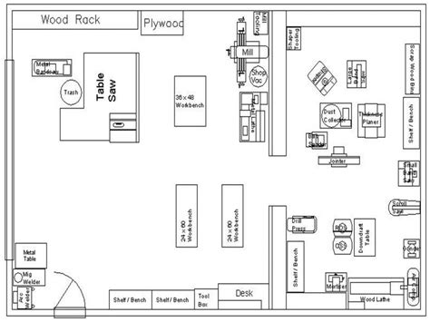 woodworking shop layout plans    small woodworking