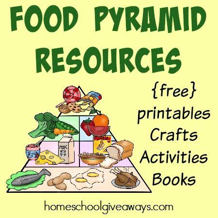 food pyramid resources free printables crafts 200 | Food Pyramid