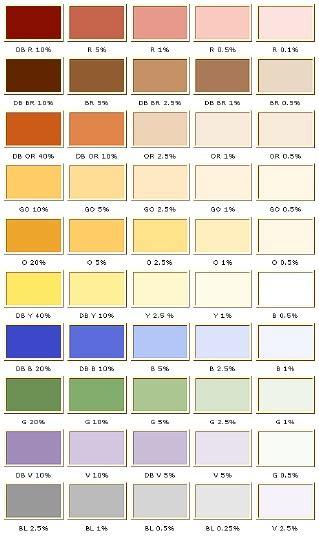 bio paint colour chart using bio mineral pigments