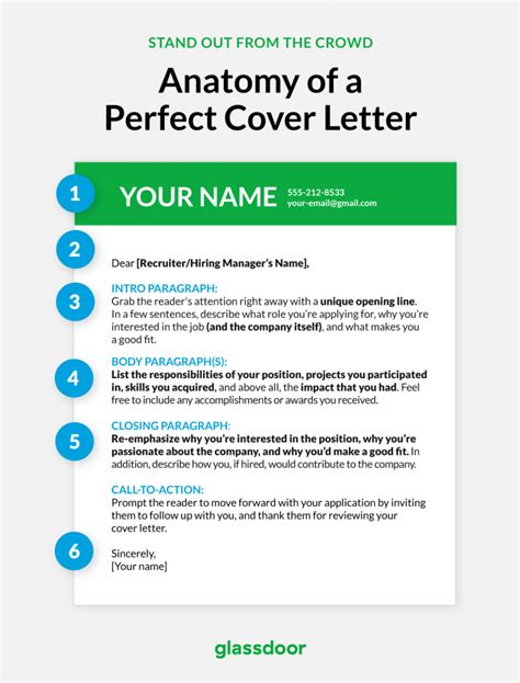 write  perfect cover letter glassdoor blog
